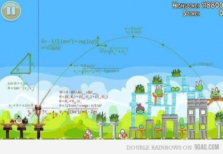 Angry Birds Physics Diagram